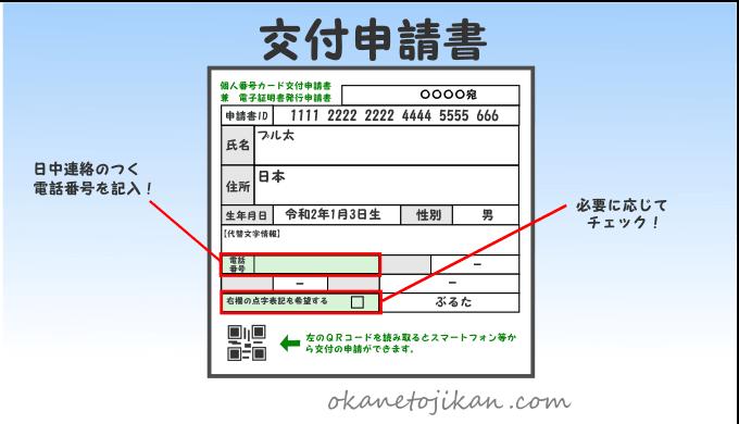交付申請書表面
