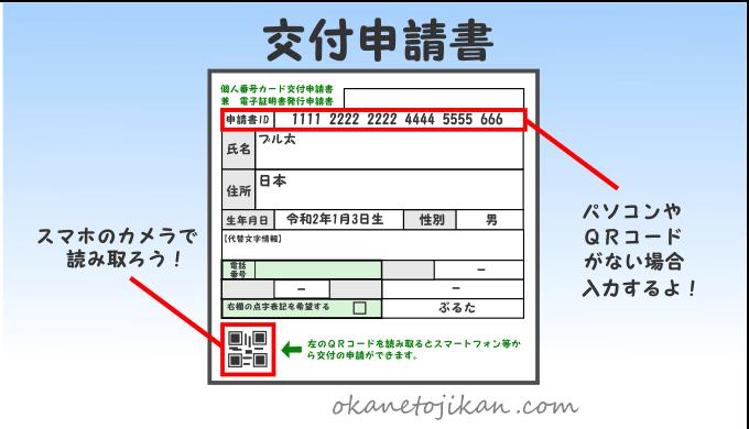 交付申請書アクセス