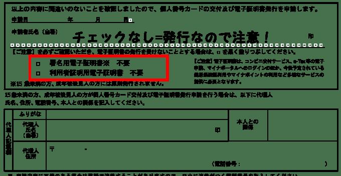certificate-post